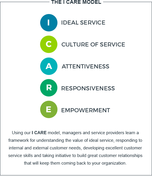 "I Care Model Customer Service Training Programs | Ken Blanchard"" class="
